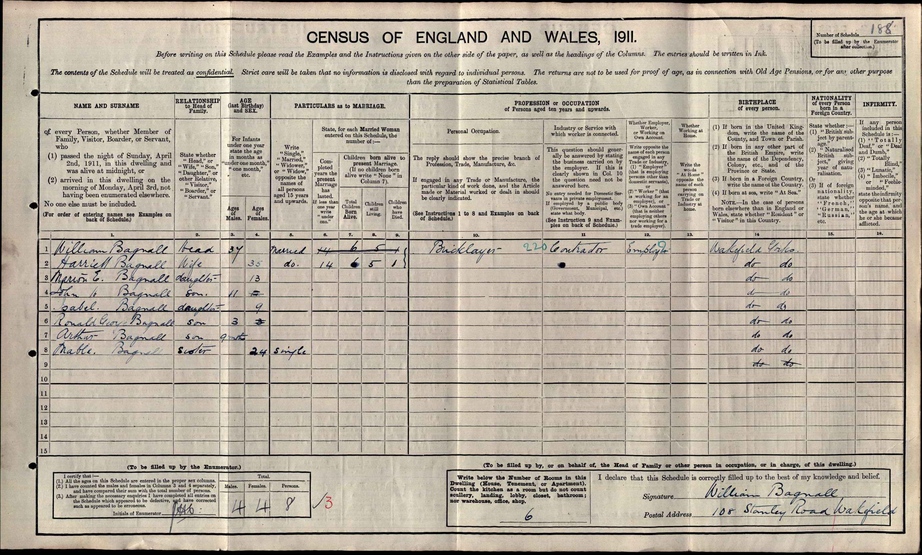 1911 Census entry for William Bagnall Household